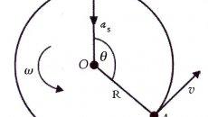 contoh-soal-lingkaran-sma