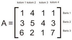 contoh-soal-matriks-sma